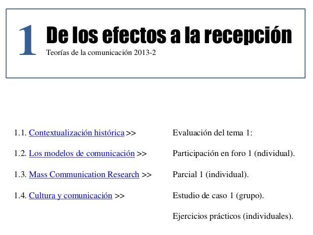 1 De los efectos a la recepción Teorías de la comunicación 2013-2 1.1. Contextualización histórica >> 1.2. Los modelos de ...