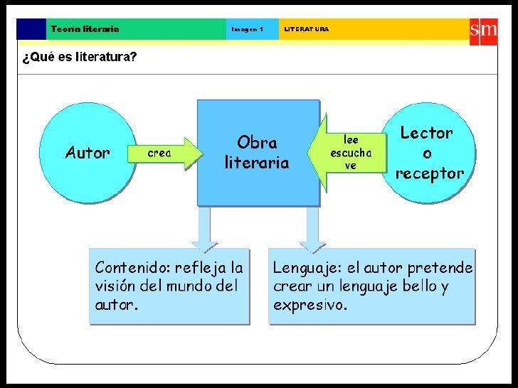 Teoria Literaria