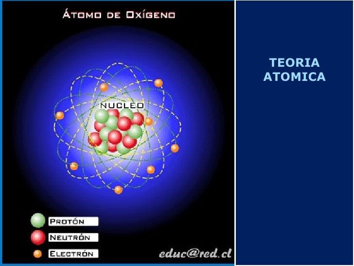 Teoria atomica85