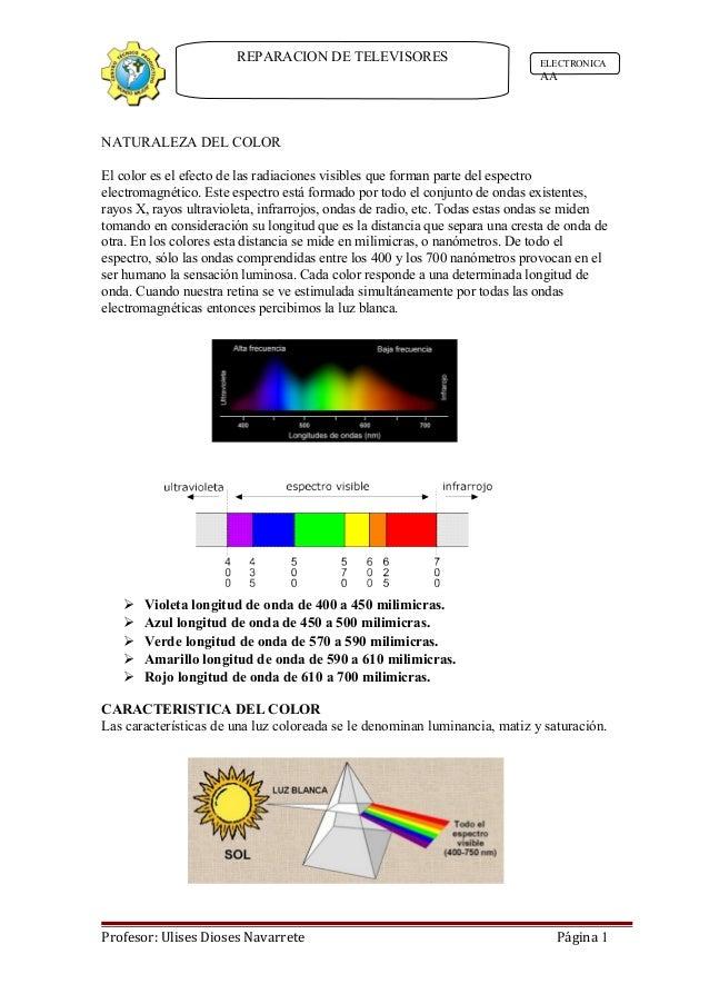 REPARACION DE TELEVISORES  ELECTRONICA  AA  NATURALEZA DEL COLOR El color es el efecto de las radiaciones visibles que for...