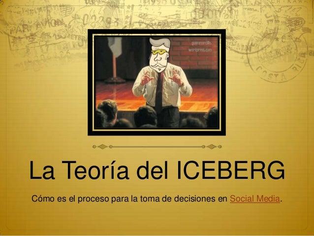 La Teoría del ICEBERG Cómo es el proceso para la toma de decisiones en Social Media.