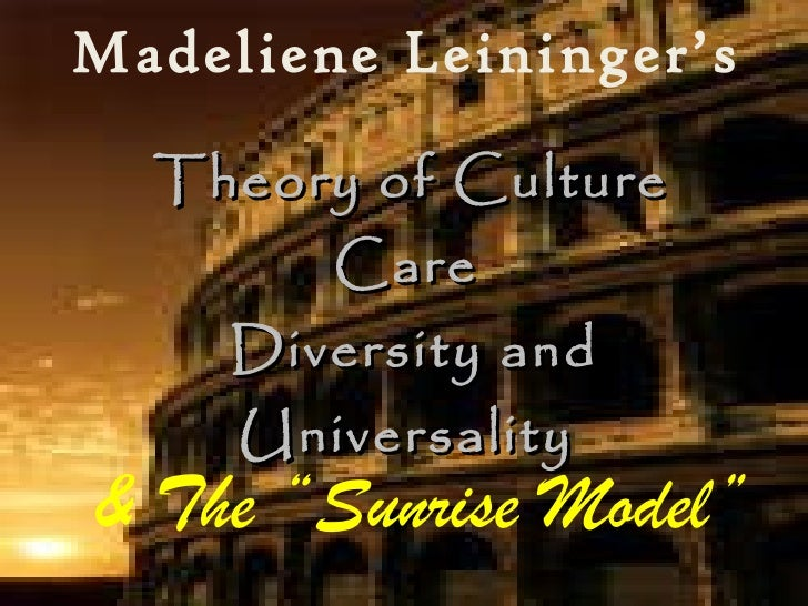 """Madeliene Leininger's   Theory of Culture Care  Diversity and Universality & The """"Sunrise Model"""""""