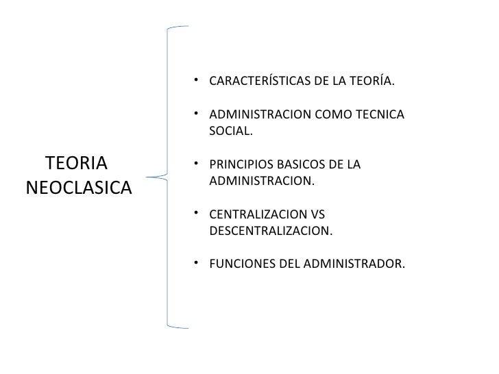 TEORIA  NEOCLASICA <ul><li>CARACTERÍSTICAS DE LA TEORÍA. </li></ul><ul><li>ADMINISTRACION COMO TECNICA SOCIAL. </li></ul><...