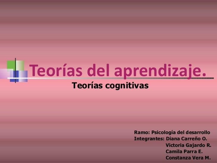 Teorias del-aprendizaje-cognitivo