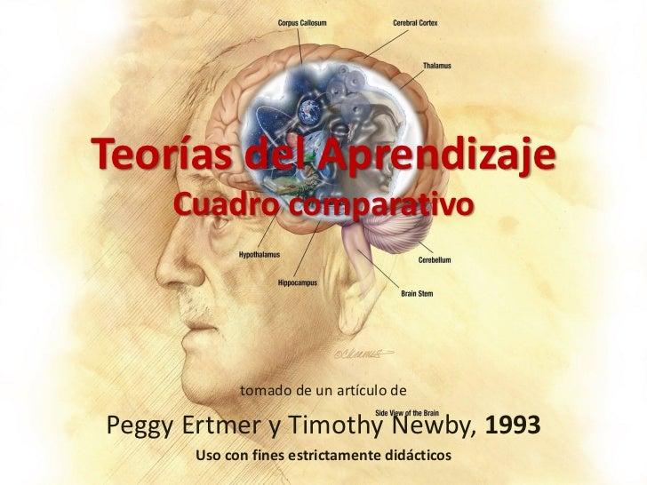 Teorías del Aprendizaje     Cuadro comparativo            tomado de un artículo dePeggy Ertmer y Timothy Newby, 1993      ...