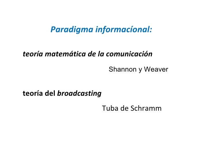 Paradigma informacíonal:  teoría matemática de la comunicación Shannon y Weaver teoría del  broadcasting  Tuba de Schramm