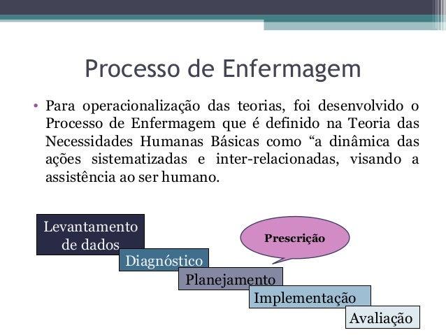 Processo Enfermagem Processo de Enfermagem • Para