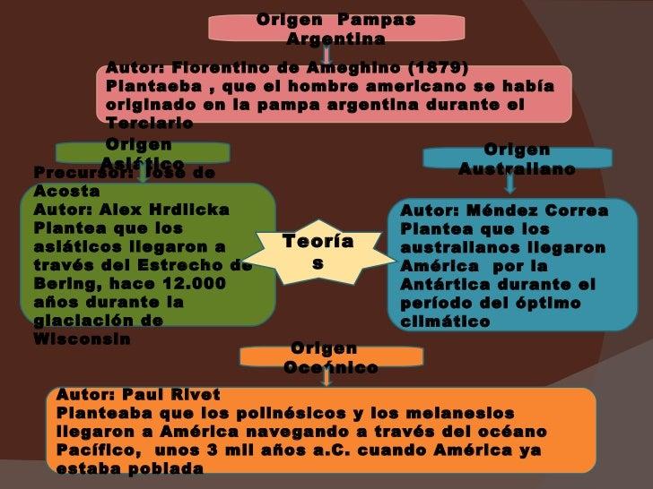 EDUCACIÓN PRIMARIA: PRIMEROS POBLADORES DEL PERÚ