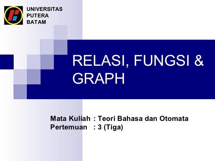 RELASI , FUNGSI & GRAPH Mata Kuliah : Teori Bahasa dan Otomata Pertemuan : 3 (Tiga) UNIVERSITAS PUTERA BATAM