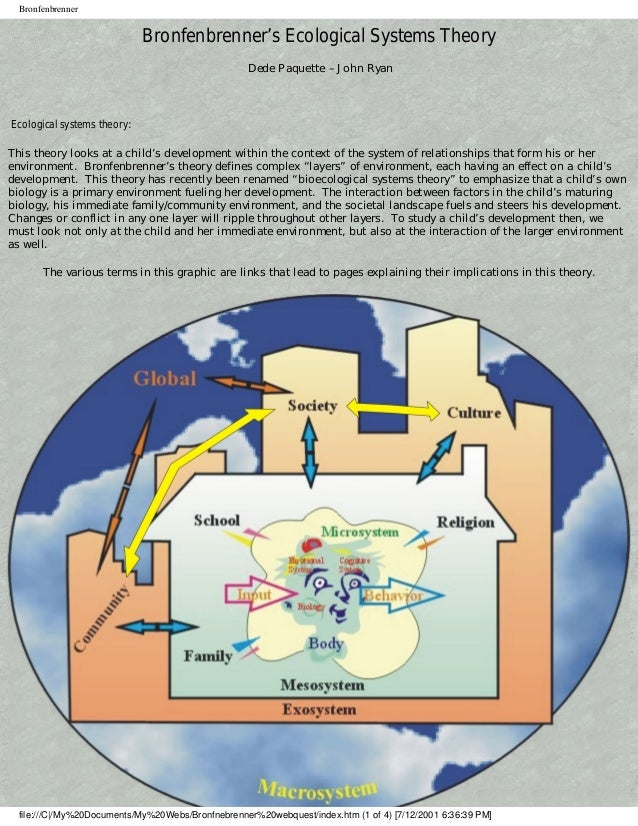 Bronfenbrenner Bronfenbrenner's Ecological Systems Theory Dede Paquette – John Ryan Ecological systems theory: This theory...
