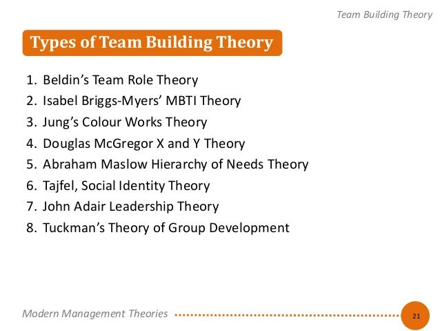 """analysis of group development theories in Teamwork theory: tuckman's stages of group development probably the most famous teamwork theory is bruce tuckman's """"team stages model"""" first developed in."""