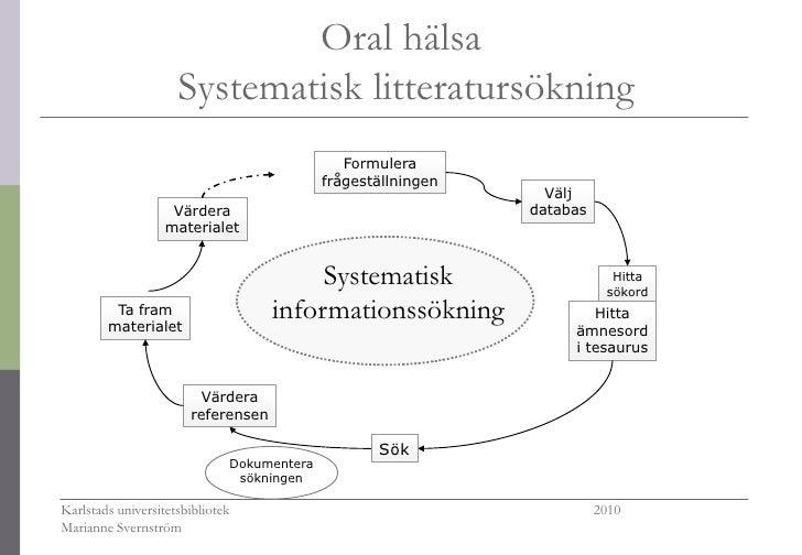 Oral hälsa Systematisk litteratursökning<br />Formulerafrågeställningen<br />Välj<br />databas<br />Värderamaterialet<br /...