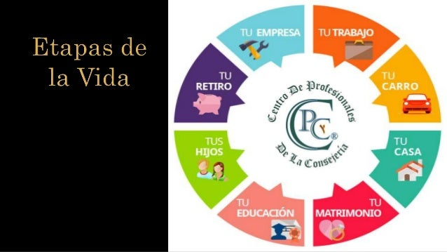 ESTABLIDAD/ CAMBIO/PROCESO
