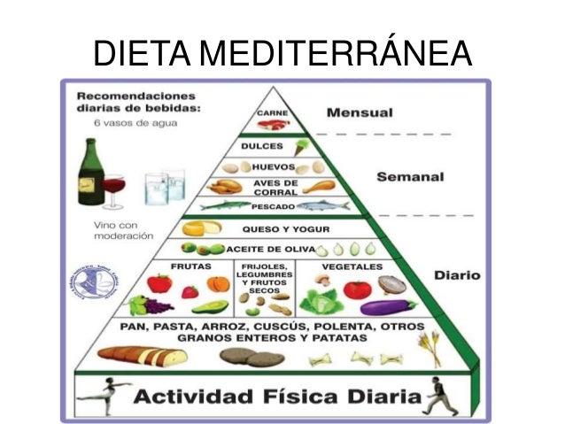 Diabetes Mellitus: Tratamiento Nutricional De La Diabetes