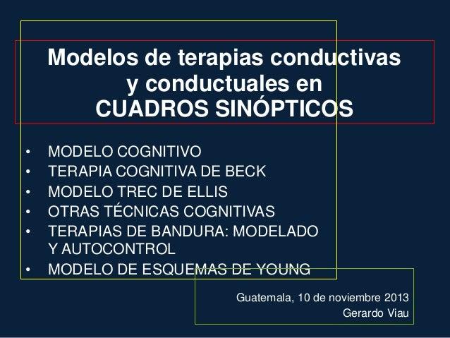 Modelos de terapias conductivas y conductuales en CUADROS SINÓPTICOS • MODELO COGNITIVO • TERAPIA COGNITIVA DE BECK • M...
