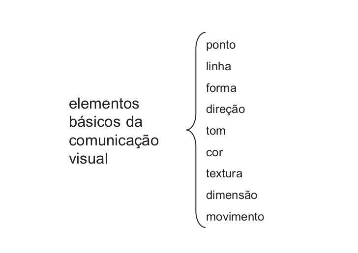 ponto              linha              formaelementos     direçãobásicos da              tomcomunicação              corvis...