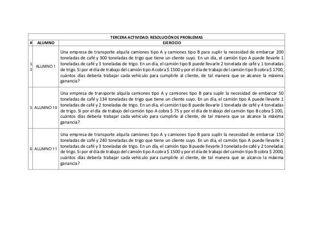 TERCERA ACTIVIDAD: RESOLUCIÓN DE PROBLEMAS # ALUMNO EJERCICIO 1 1 ALUMNO 1 Una empresa de transporte alquila camiones tipo...