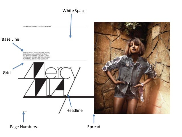 White Space Page Numbers Base Line Spread Headline Grid
