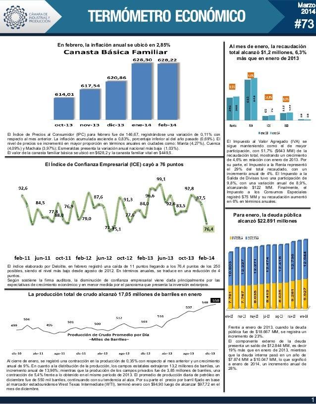 Marzo 2014 #73 1 Para enero, la deuda pública alcanzó $22.891 millones Al mes de enero, la recaudación total alcanzó $1,2 ...
