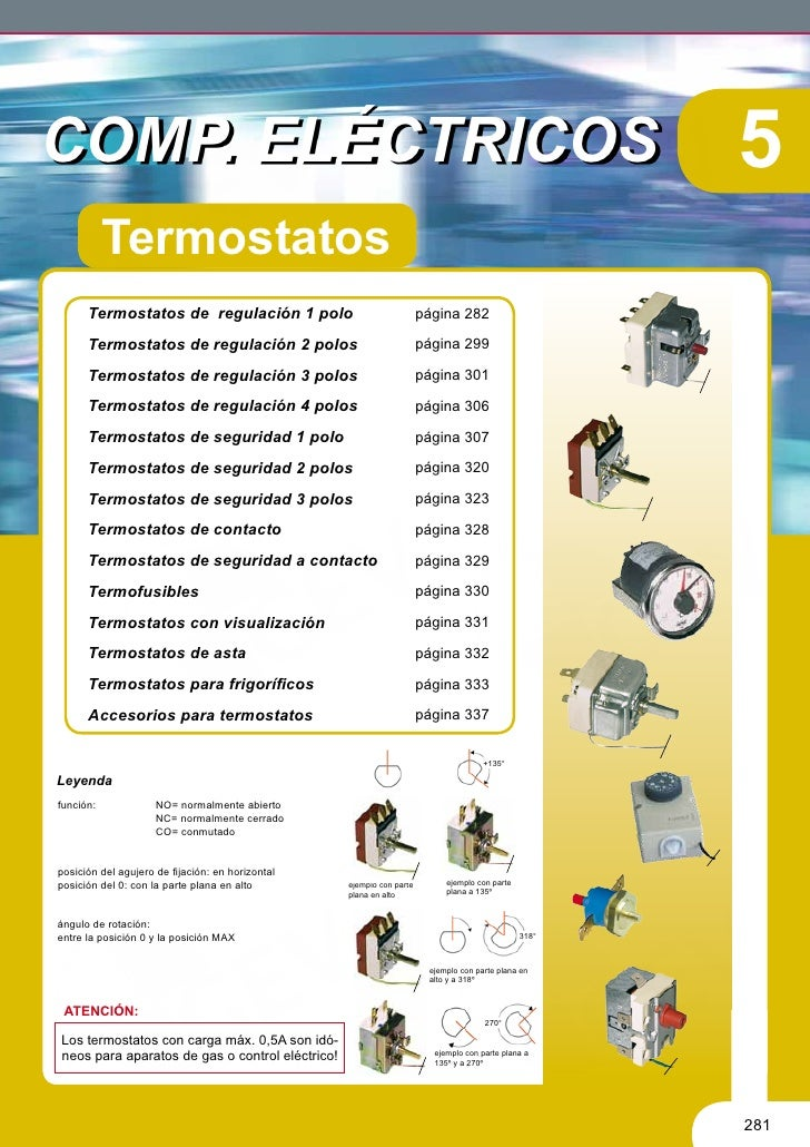 Termostatos jm for Clases de termostatos