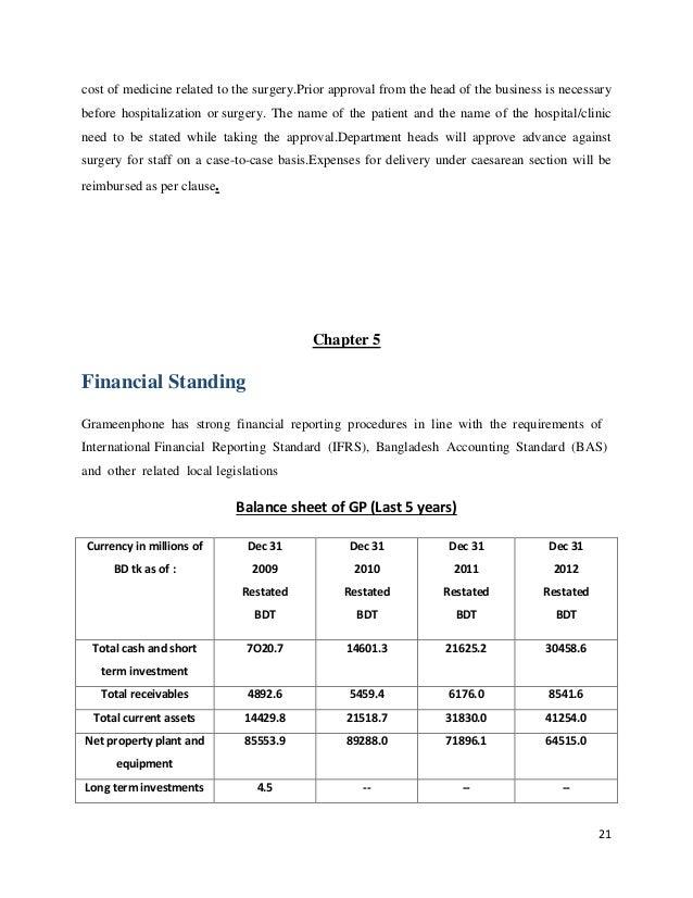 Cheap term paper for sale