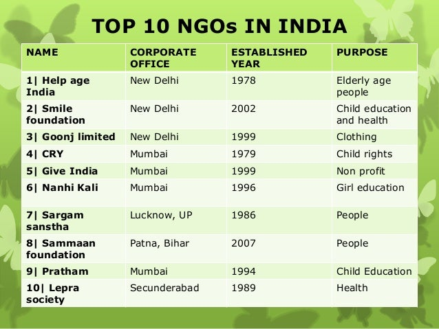 different types of ngos pdf