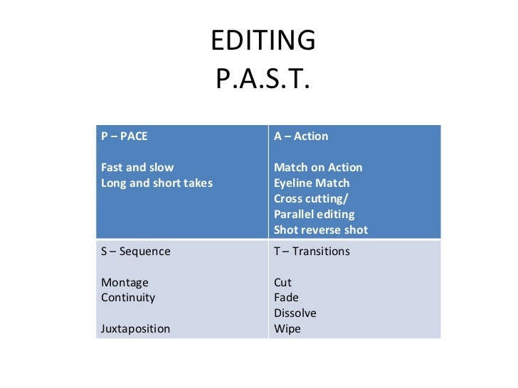 EDITING P.A.S.T. P – PACE Fast and slow Long and short takes A – Action Match on Action Eyeline Match Cross cutting/ Paral...