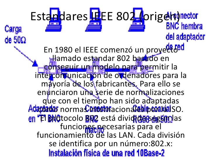 Estandares IEEE 802 (origen)<br />En 1980 el IEEE comenzó un proyecto llamado estandar 802 basado en conseguir un modelo p...