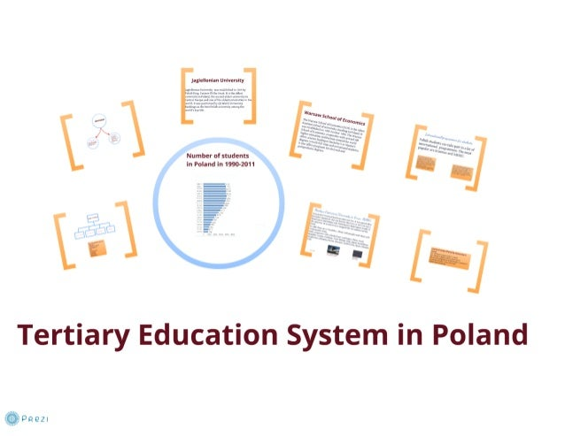 Tertiary education system in poland