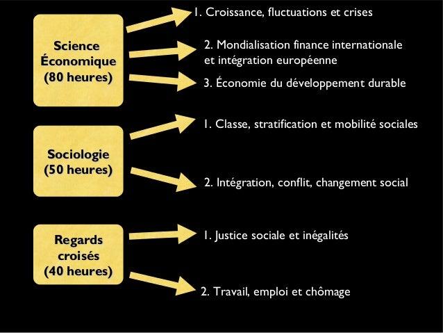 dissertation developpement croissance economique