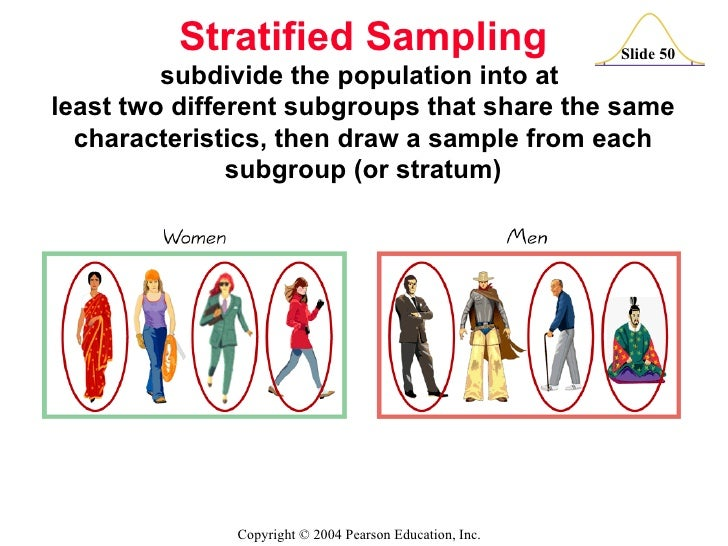 types of sampling methods in statistics pdf