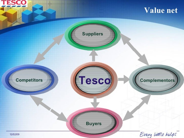 case analysis ahold vs tesco
