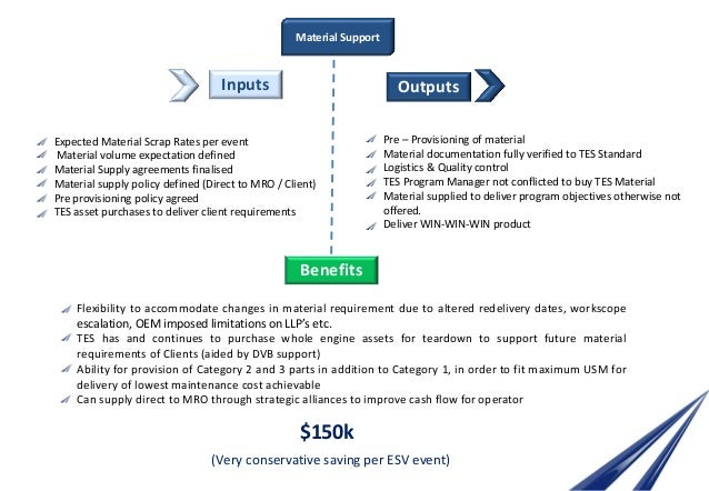 negotiation case study stratego aero i solution Case study how procurement fuels growth for an aerostructures manufacturer we also improved supplier negotiation and contract execution solution a.