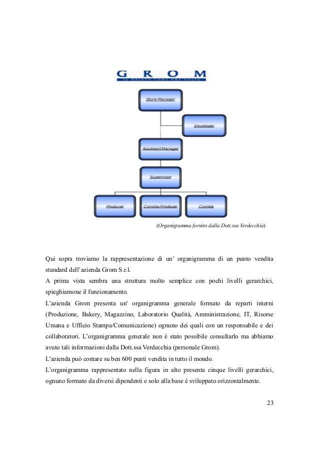 esempio di business plan di un azienda