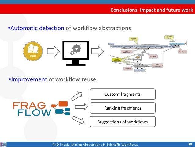 thesis workflow Bht wada thesis browse by content type books.
