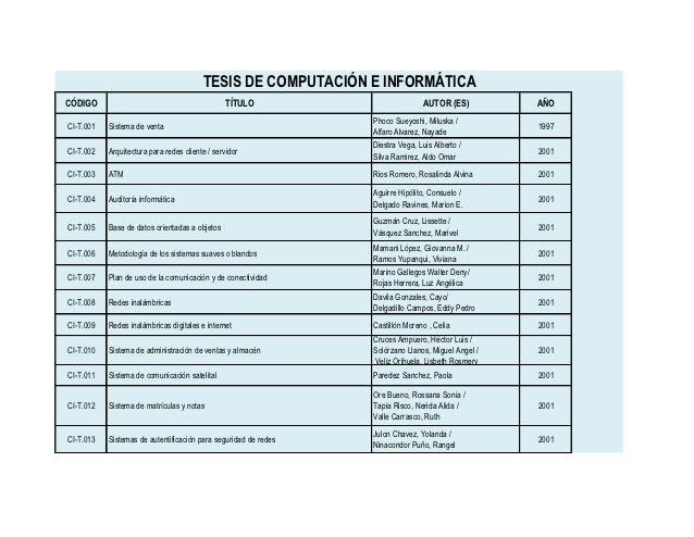 TESIS DE COMPUTACIÓN E INFORMÁTICACÓDIGO                                          TÍTULO                          AUTOR (E...