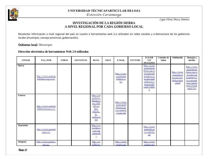 UNIVERSIDAD TÉCNICAPARTICULAR DE LOJA                                                         Extensión Cariamanga        ...