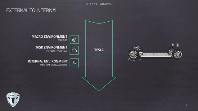 Tesla Motors 49304489 as well Tesla Motors 49304489 additionally Tesla Motors 49304489 further Tesla Motors 49304489 besides Tesla Motors 49304489. on tesla motors 49304489