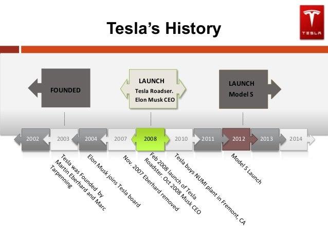 Tesla In Uae Financial Strategy