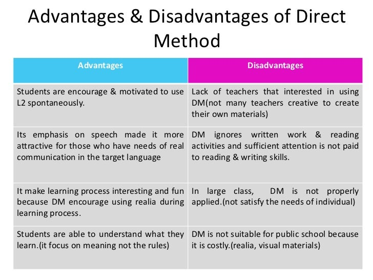 Creative writing advantages disadvantages for Advantages and disadvantages of waterfall model