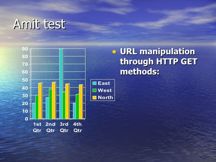 Amit test <ul><li>URL manipulation through HTTP GET methods: </li></ul>