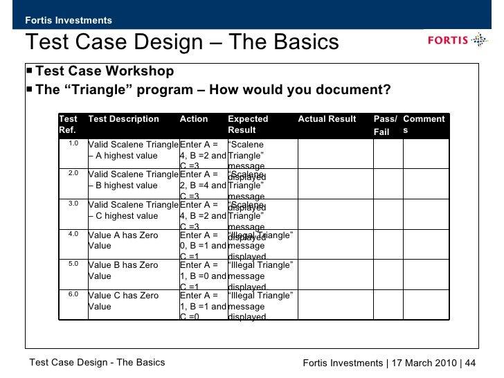Test Case Design The Basicsv0 4
