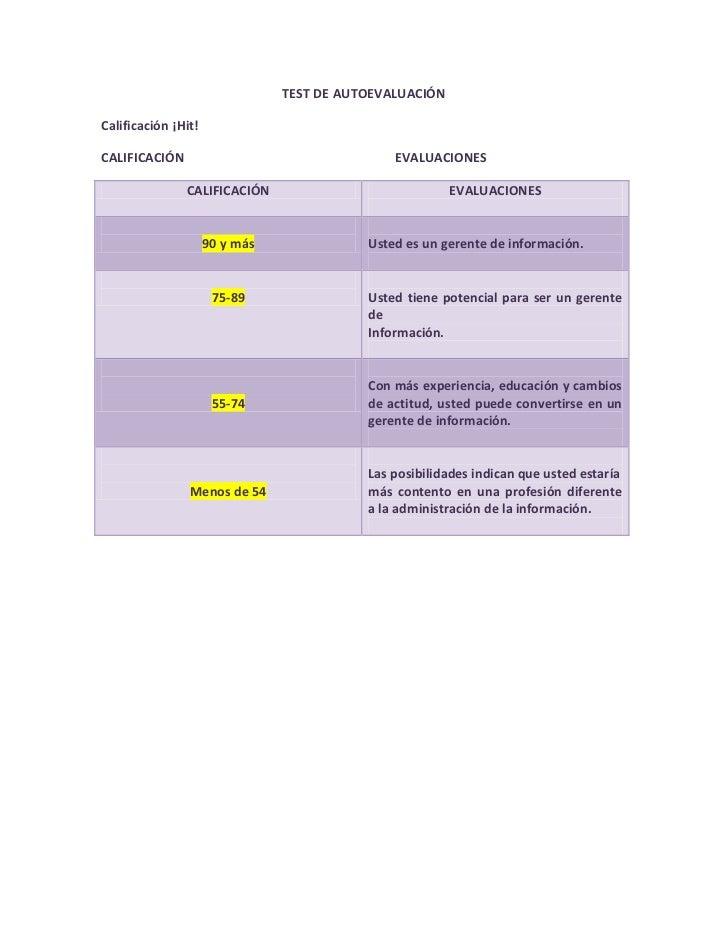 TEST DE AUTOEVALUACIÓN<br />Calificación ¡Hit!                                               <br />CALIFICACIÓNEVALUACIONE...