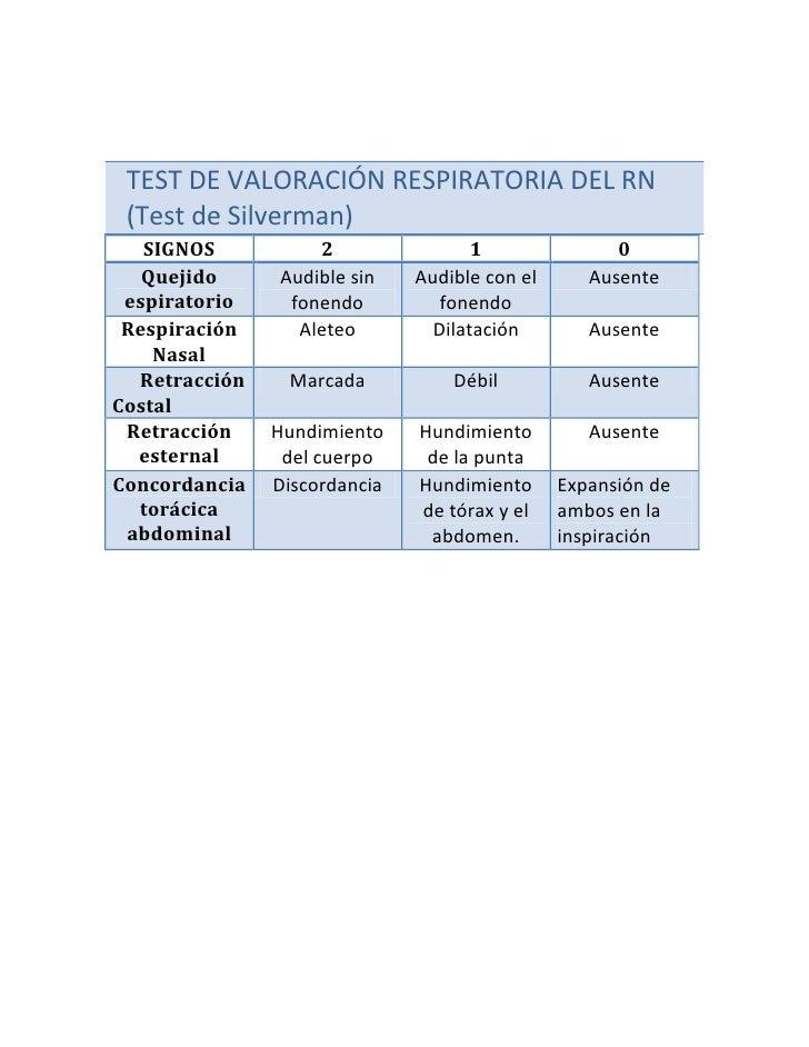 TEST DE VALORACIÓN RESPIRATORIA DEL RN (Test de Silverman)<br />SIGNOS210Quejido espiratorioAudible sin fonendoAudible con...