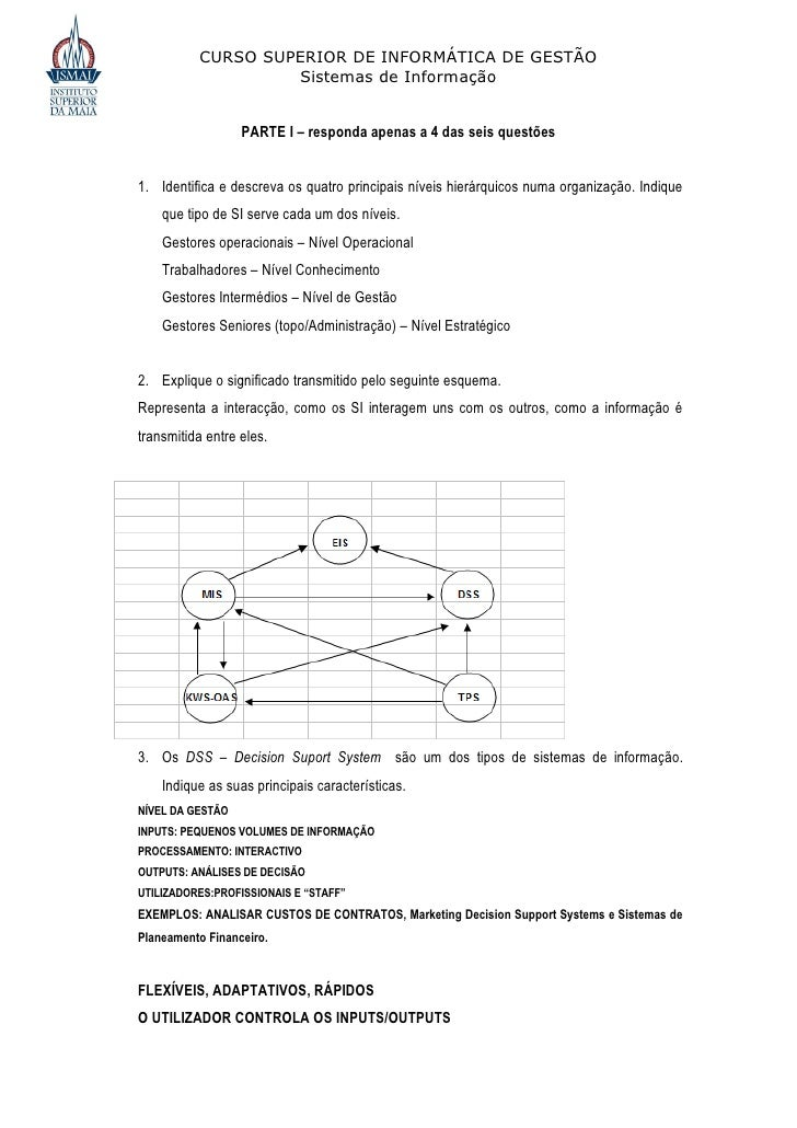 CURSO SUPERIOR DE INFORMÁTICA DE GESTÃO                   Sistemas de Informação                  PARTE I – responda apena...