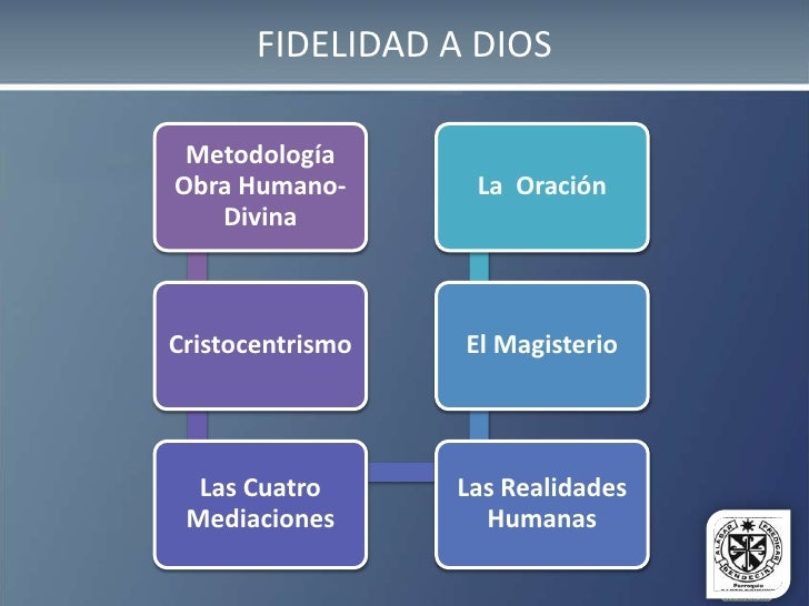 FIDELIDAD A DIOS<br />