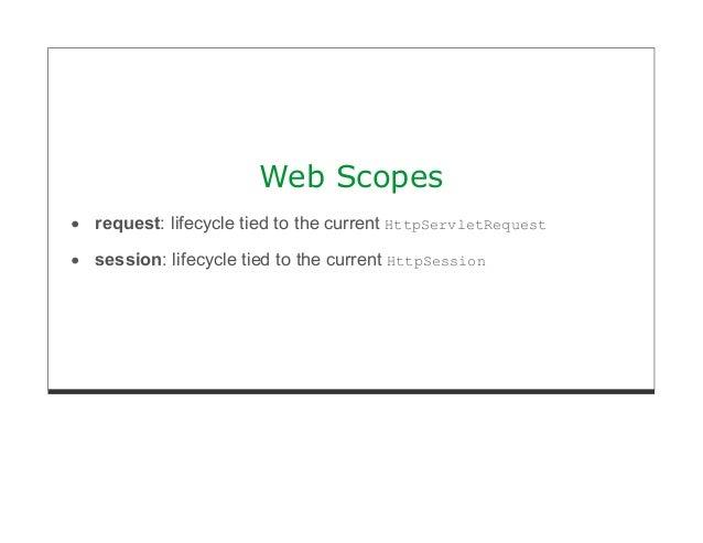 Web Scopes