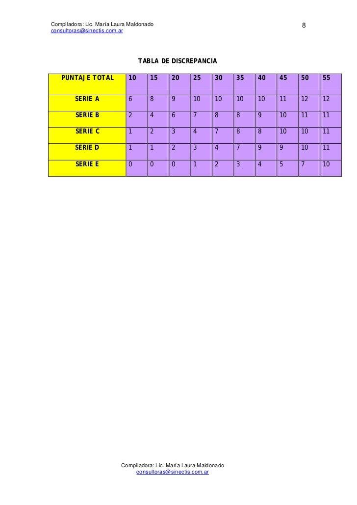 raven iq test pdf download