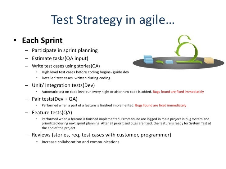 Test approach document template agile testing strategy for Test automation strategy document template
