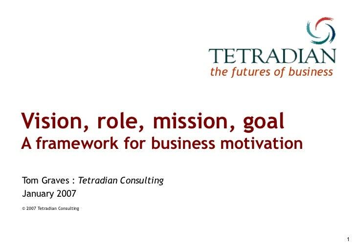 Vision, Role, Mission, Goal: a framework for business motivation